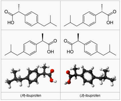 non-steroidal anti-inflammatory drugs for cancer prevention promise perils and pharmacogenetics